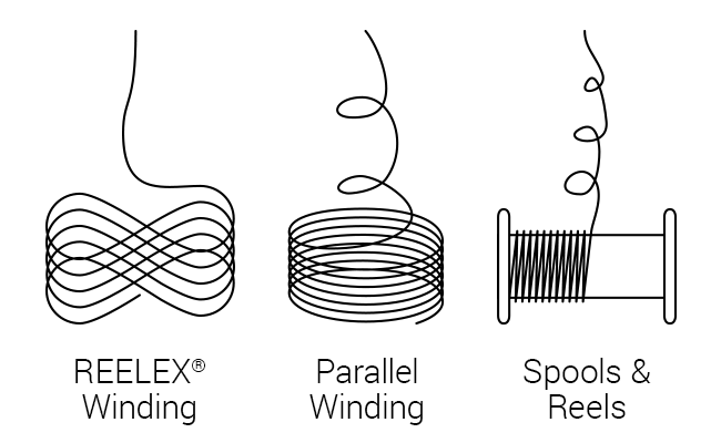 what is reelex and why is the reelex logo on all icc bulk cable cartons